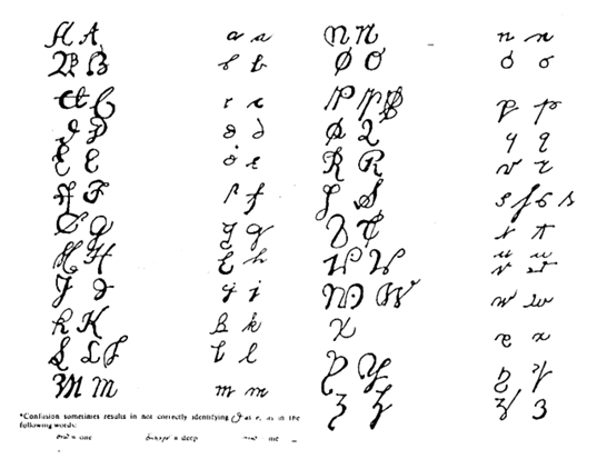 colonial_handwriting_samples