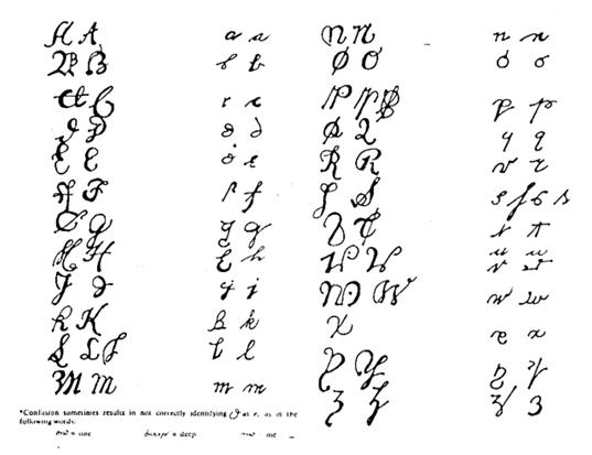 colonial_handwriting_samples