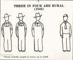 """Illustration: """"Three in Four Are Rural (1940)"""